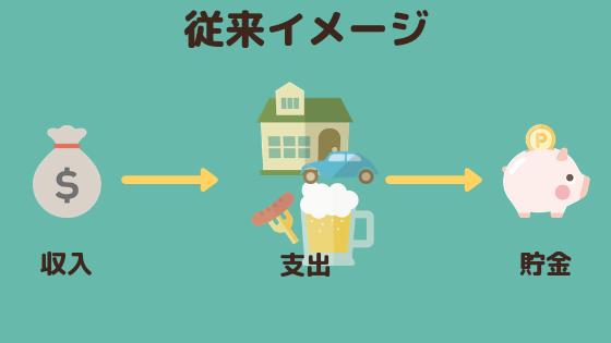 家計簿の従来イメージ